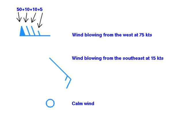 How to Read a Weather Map: Wind Direction and Wind Speed Symbols
