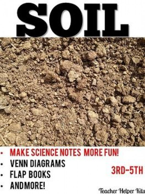 rock soil venn diagram wiring diagrams control Venn Diagram of Waves Rock Soil Venn Diagram #9