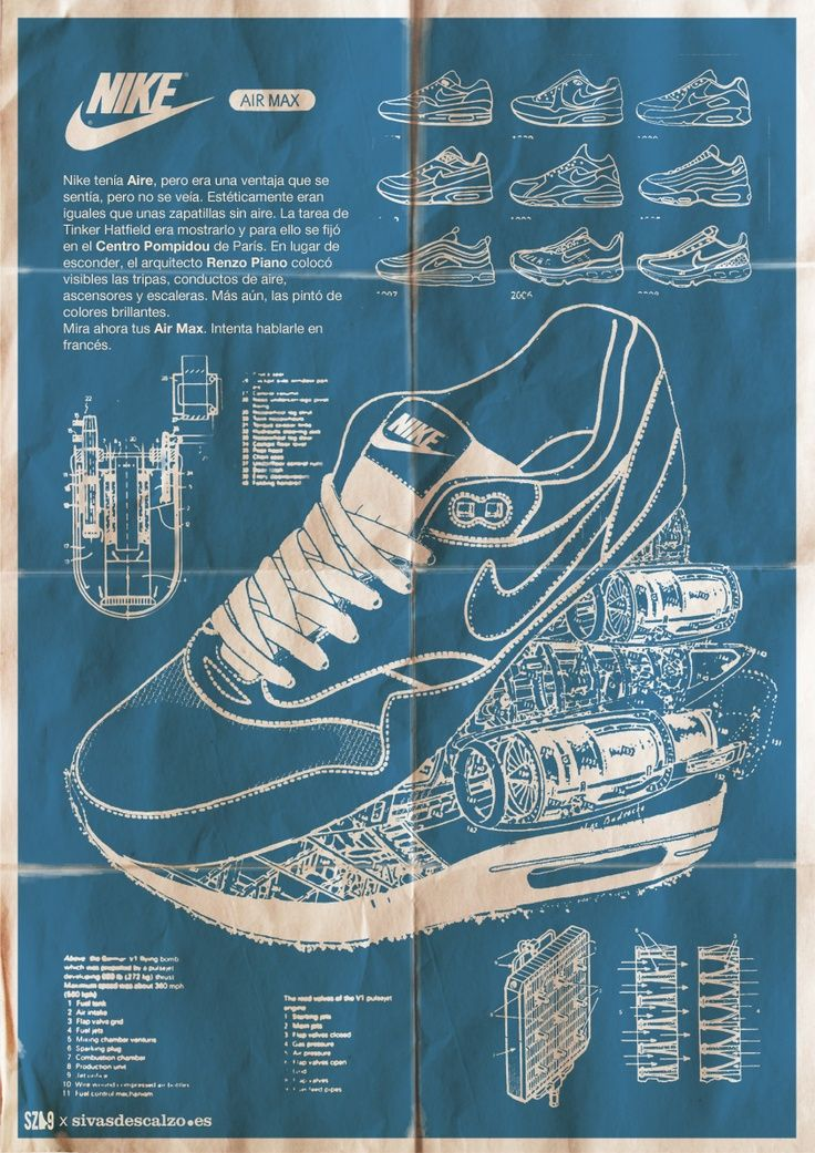 The nike blueprint