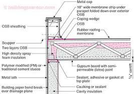 Image result for how to insulate with a gang nail truss system