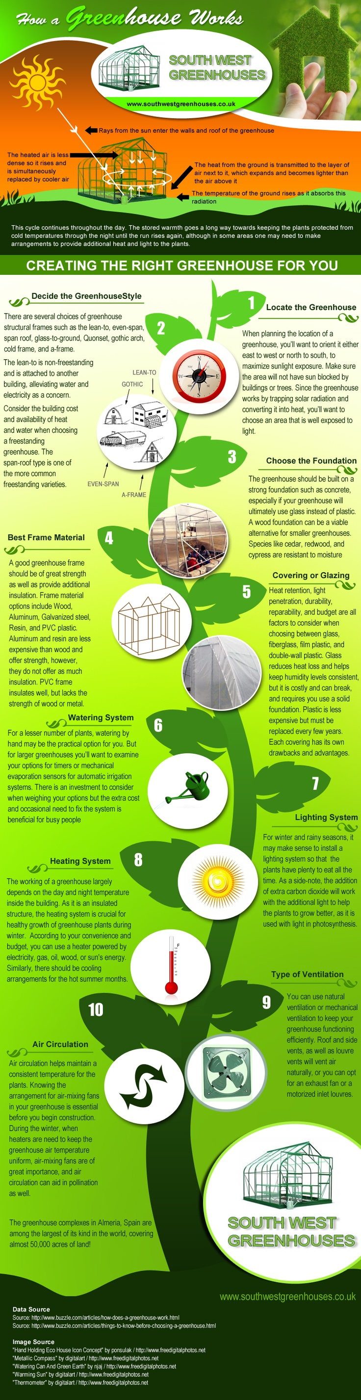 Going Green? Tips on How to Create an Effective Greenhouse