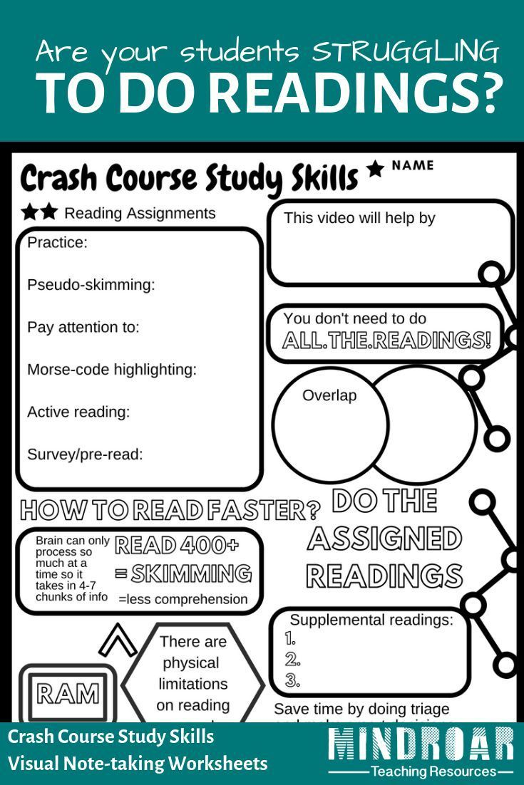 Encourage Your Students To Complete Required Readings By Teaching Them Reading Strategies Outlined In Crashcourse Study Skills And This Worksheet