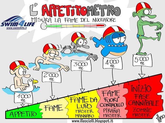 La vignetta del giorno, di IlLeo: L'appetitometro per la fame del nuotatore!