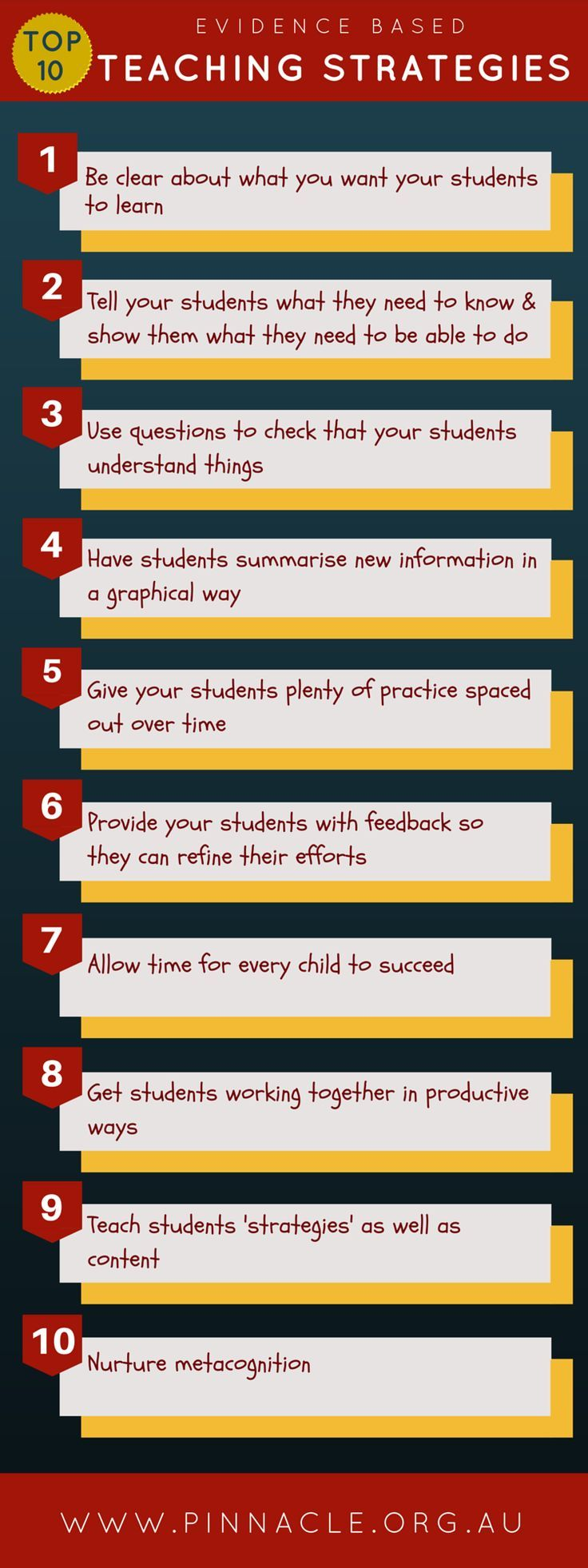 Top 10 Evidence Based Teaching Strategies Infographic - http://elearninginfographics.com/top-10-evidence-based-teaching-strategies-infographic/
