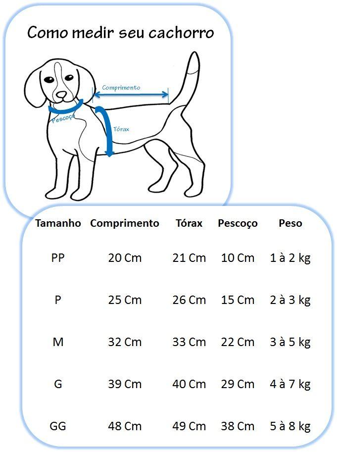 Medindo seu Pet