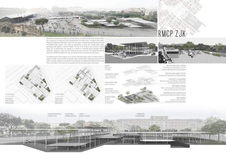 Projects presented to the Rome Motorino Check Point International Architecture Competition for Students and Young Graduates Organized by ARC...