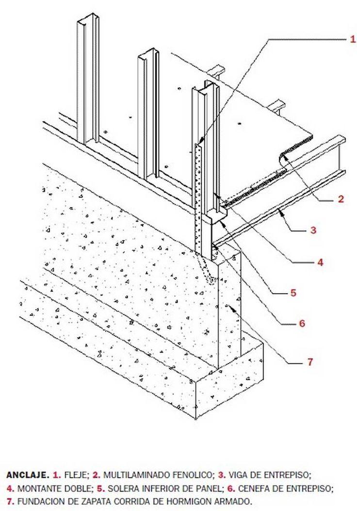 Metal Building Framing Details : Best images about casas steel framing on pinterest