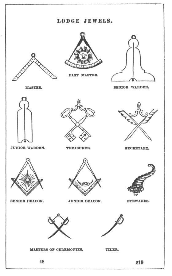 28 Best Masonic Images Images On Pinterest Freemasonry Masonic