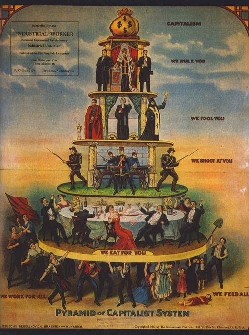 Karl Marx and Friedrich Engels, The Communist Manifesto (1848). This illustration would really help my students understand how Marx viewed Capitalism.