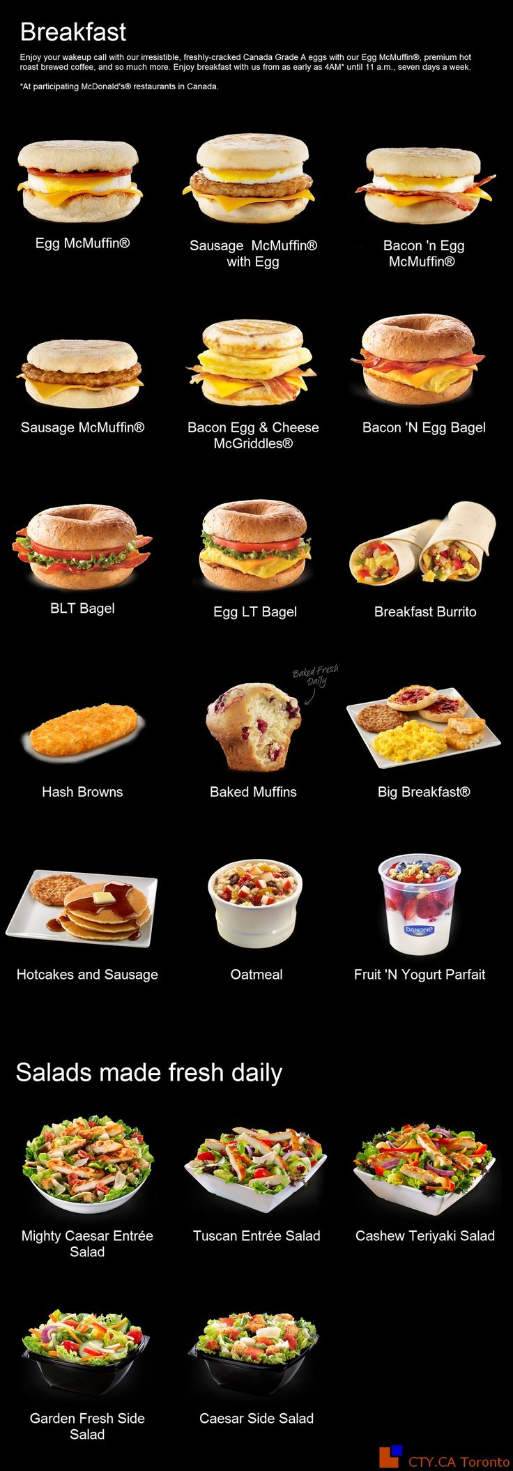 Facts About Mcdonald S Foods