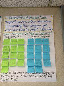 disagreement essays