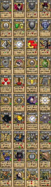 Spell:Death School Spells - Wizard101 Wiki