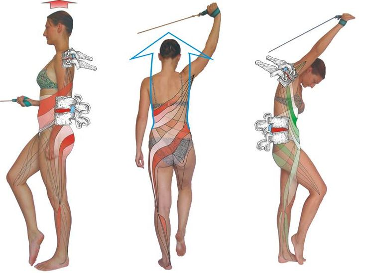 Metoda rehabilitačního cvičení, kterou uvedl na svět Mudr. Smíšek. Cvičí se s pružnými lany.