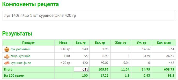 Gyazo - Анализатор рецептов - www.calorizator.ru - Google Chrome