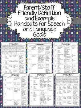 Parent/Staff Friendly Definition and Example Handouts for Speech and Language Goals includes 30 pages of handouts that can be used to help parents and staff understand speech and language goals!