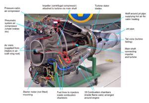 Centrifugal compressor - Wikipedia