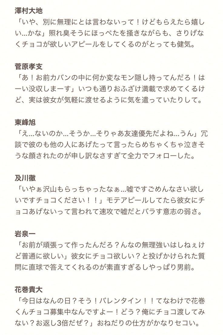 日向 ネジ 夢 小説