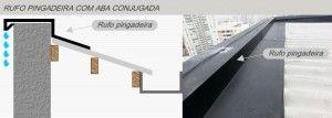 rufo_pingadeira_com_aba_conjugada