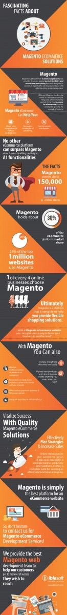 Fascinating Facts About Magento eCommerce Solutions
