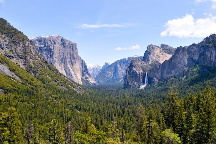 10 Top Tourist Attractions in California –