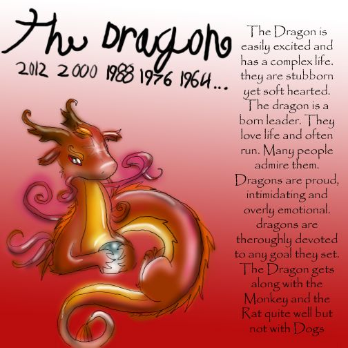dragon 1964 1976 1988 2000 2012 drawn delights pinterest chinese dragon a rat and. Black Bedroom Furniture Sets. Home Design Ideas