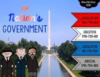 *INCLUDES 4 DIFFERENT TOPICS WITH 3 VERSIONS OF EACH: levels of government, executive branch, legislative branch, and judicial branch (12 different passages total!) Buying the bundle is a savings of over 50% and we all love a good deal! Going deeper into informational texts is essential to student mastery of common core standards.