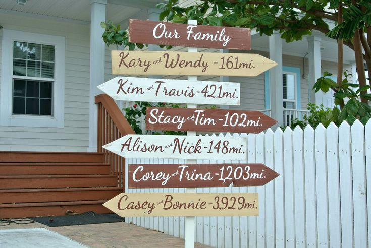 Excited to share the latest addition to my #etsy shop: Our family wood directional sign. Destination mileage signs. Christmas Family Gift Idea. Unique housewarming gift idea. http://etsy.me/2zJNu2r