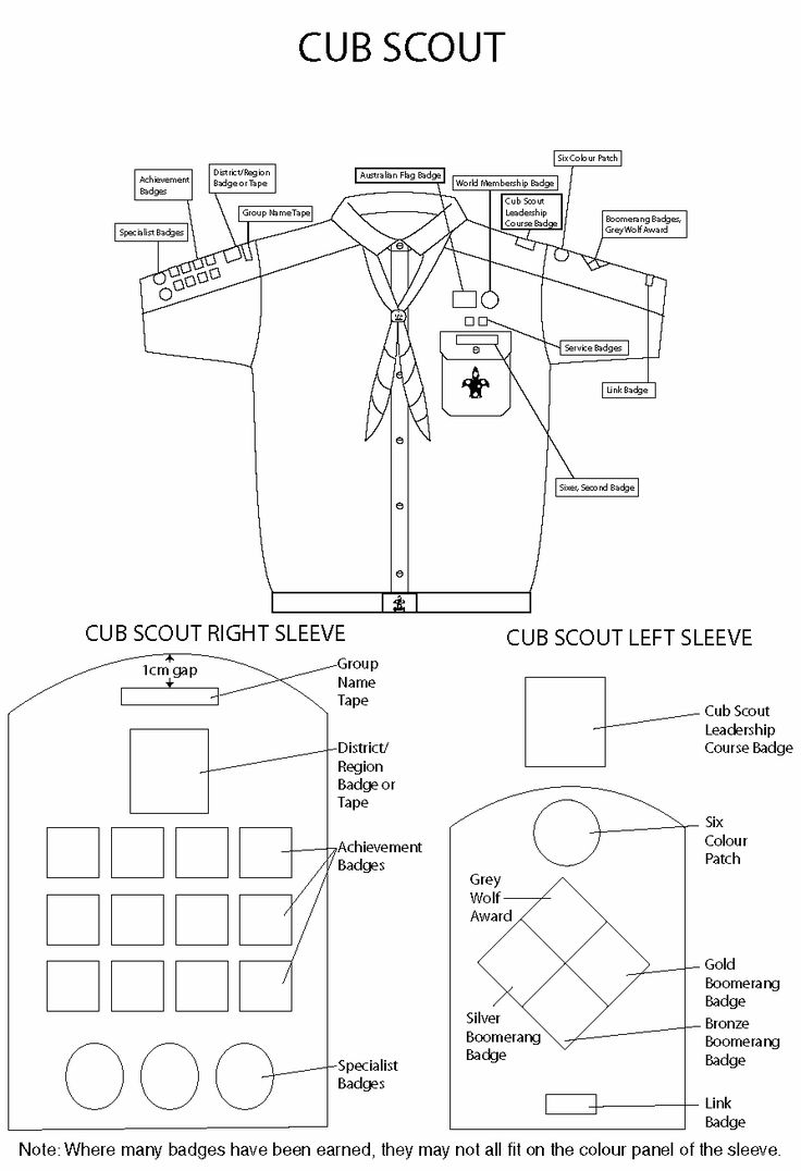 Cub Scout Uniform Badge placement
