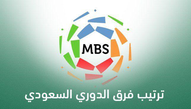 ترتيب الدوري السعودي بعد نهاية الجولة السابعة الهلال يحلق بعيدا والاتحاد يتعثر سعودي 360 أسدل الستار على أ Tech Company Logos Messenger Logo Company Logo