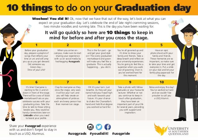 10 things to do on your graduation day! #graduation #keepcalm #youdidit #graduate