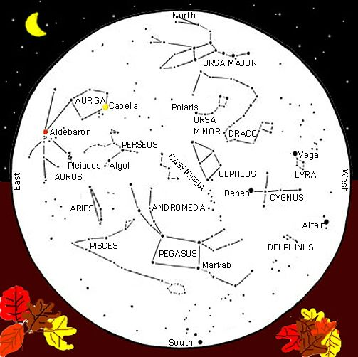 free star constellation pictures