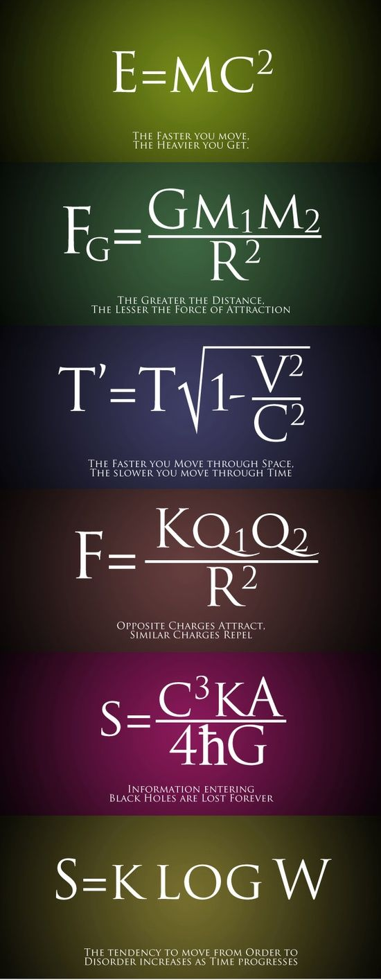 simplified laws of science. What's interesting about this is that physicists are now theorizing http://www.thisreviewer.com/