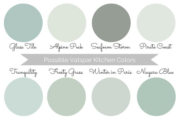 Valspar Kitchen Paint Color Options - gray/blue/light teal.