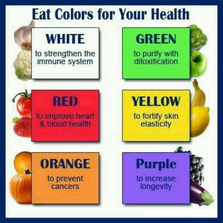 Eat colours for your health!