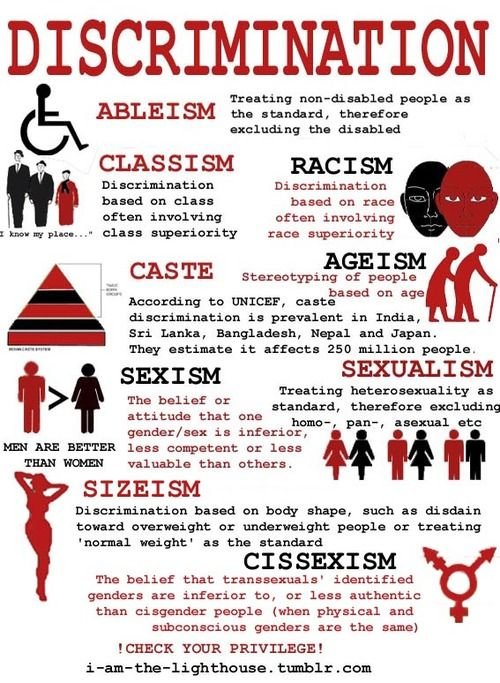 All types of discrimination: ableism, racism, classism, ageism, sexism, sexualism, sizeism, cissexism