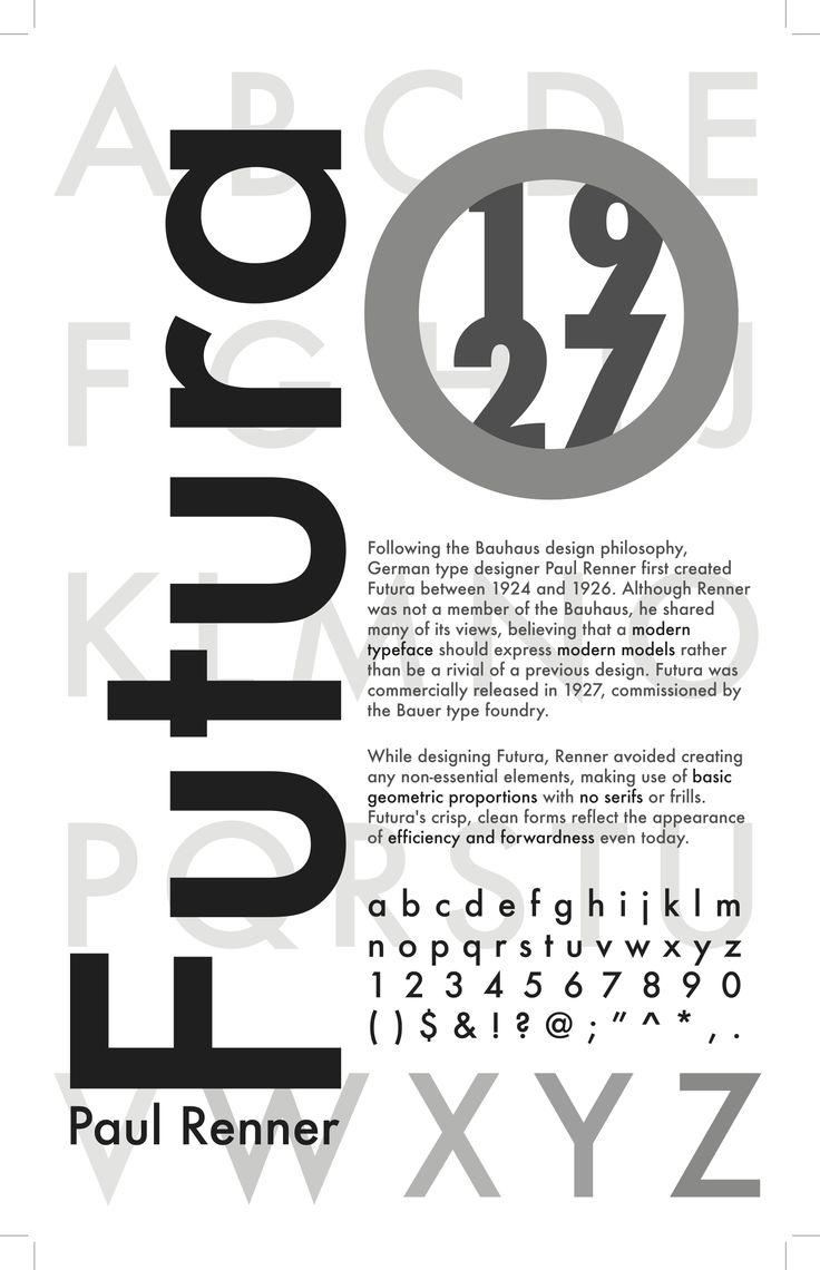 Poster design hierarchy - Typographic Hierarchy Futura