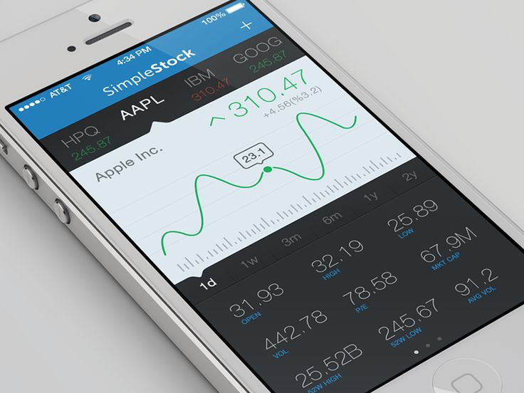 SimpleStock iPhone App by InnovationBox