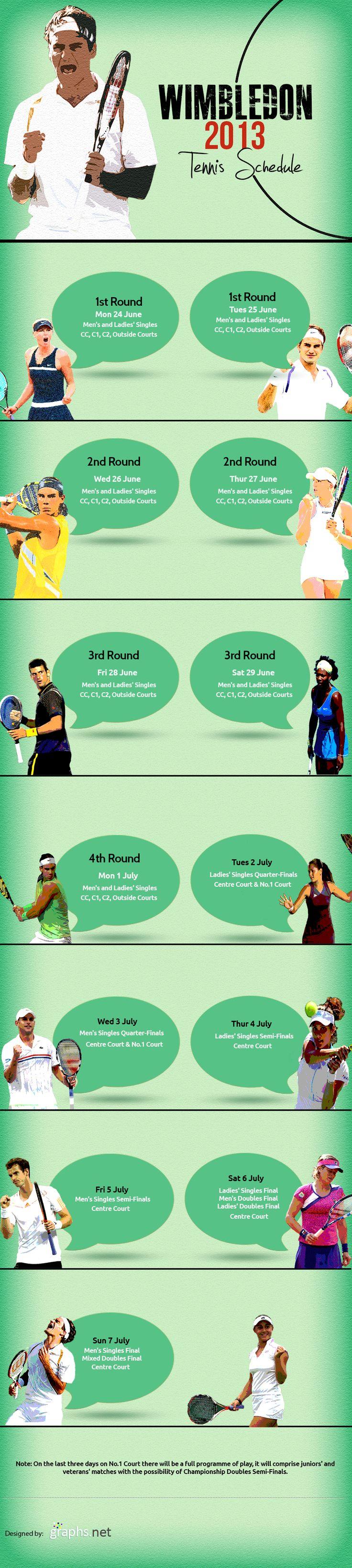 Wimbledon 2013 Tennis Schedule