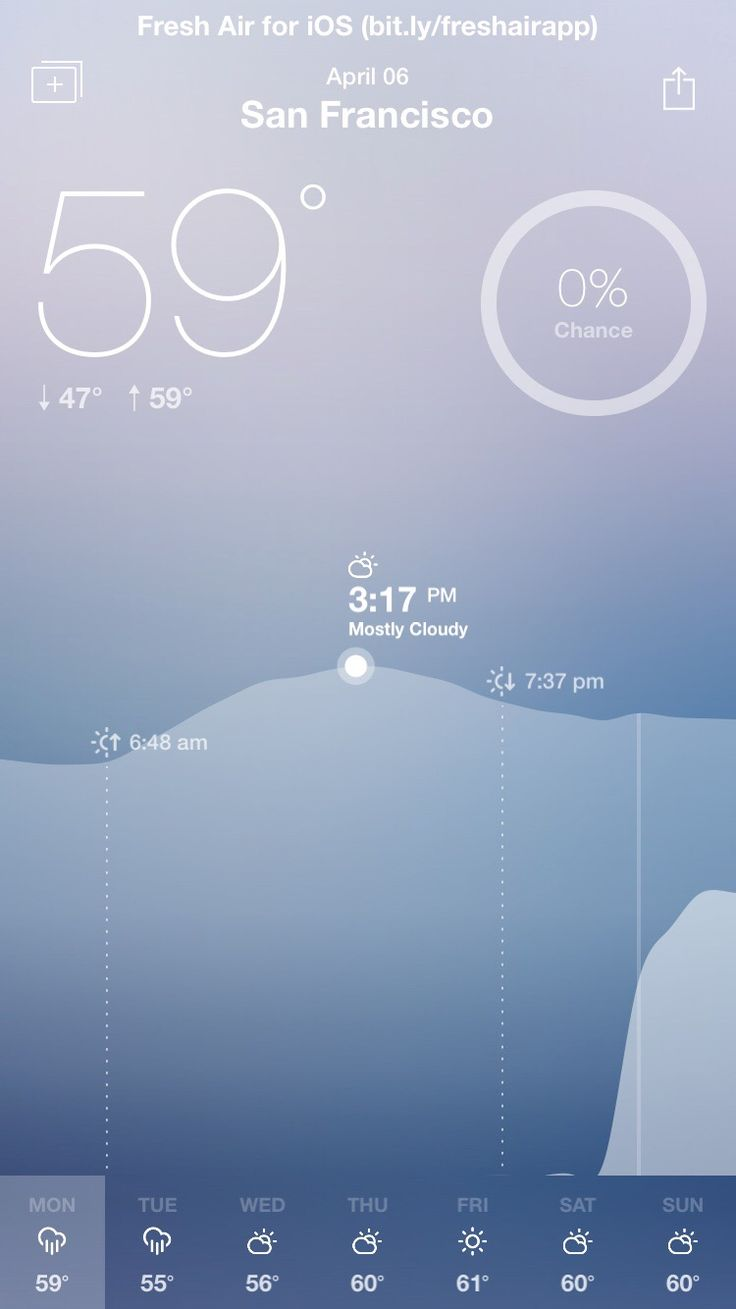 Nice weather app graphics. From Fresh Air for iOS.