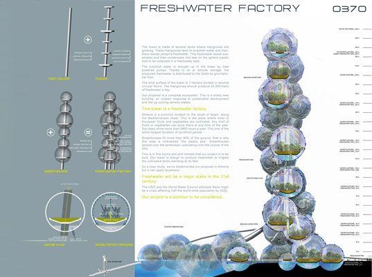 8 best Floating Building INspiration images on Pinterest Floating - fresh apprendre blueprint ark