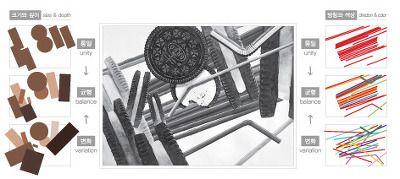 [홍대앞 입시미술 / 디자인쏘울미술학원] 기초디자인의 정석 ㅣ 구성의 3요소 - 변화, 통일, 균형  변,균,통 음악에 강약중강약이 있고, 문학에 기승전결이란 프로세스가 있듯이 디자인