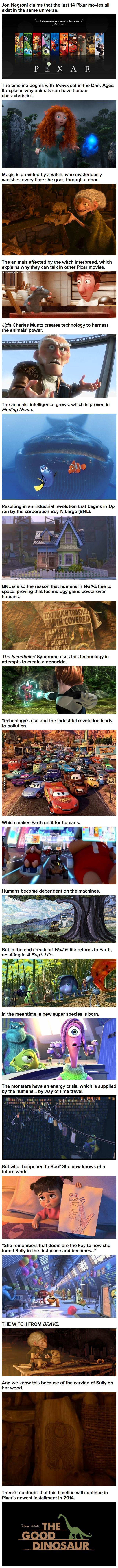 Pixar movies explained - this will blow your mind!