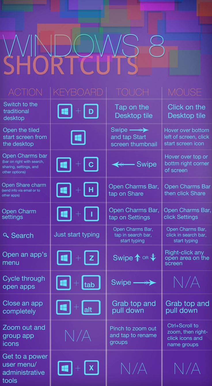 17 Best images about Cheat Sheets & Shortcuts on Pinterest ...
