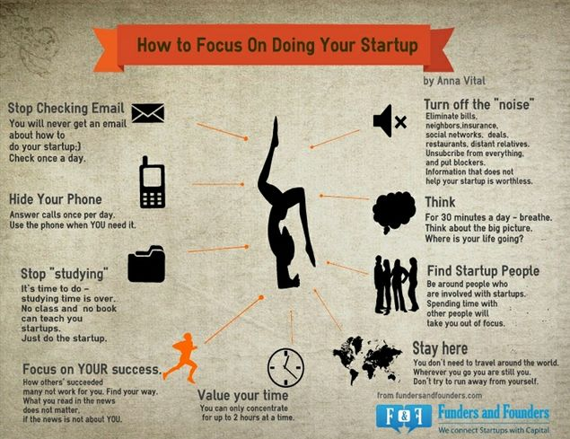 how_to_focus_on_doing_your_startup