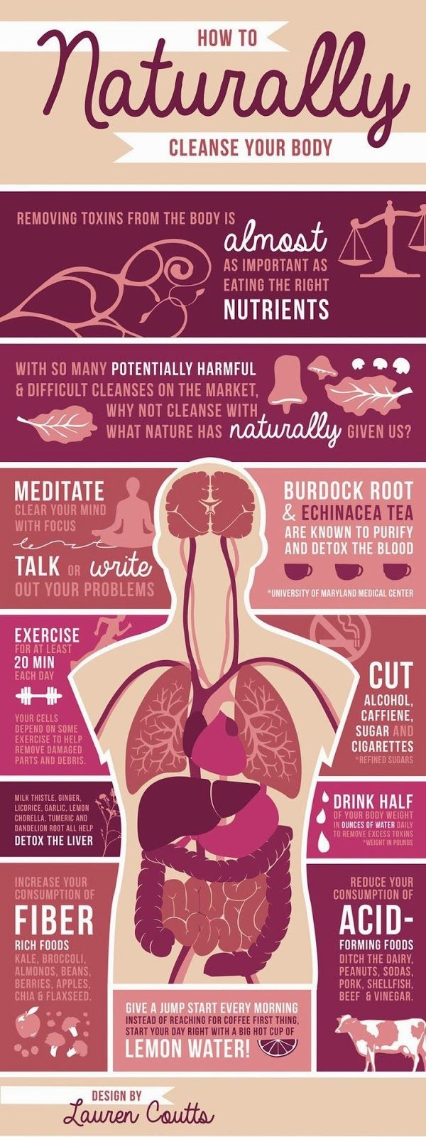How to Naturally Cleanse Your Body #Infographic #infografía