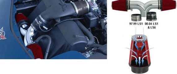 1997-2004 C5 Corvette Air Intake System 1997-2004 C5 Corvette Air Intake System    * Adds Up To 15 Horsepower To Your 1997-04 Corvette  * Easy, No-Mod Installation  * Washable, High Flow Filters Last for Years  * Perfect Match for High Flow Exhaust Systems  Install our Lightweight Polished Aluminum Ram Air Intake System and get up to 15 more horsepower!