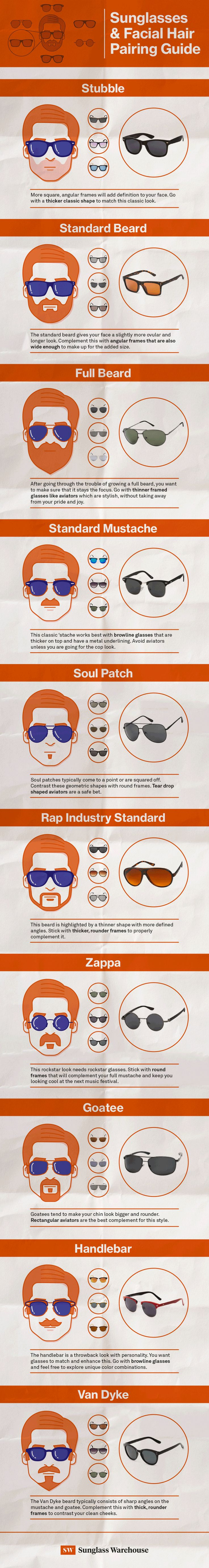 How to choose sunglasses to match a beard and mustache