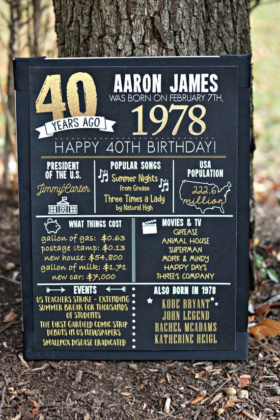 40TH BIRTHDAY PARTY Decorations, 40th Party Package, 40th Birthday Centerpiece, Welcome Sign, 40th Cupcake Toppers, Black and Gold