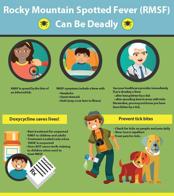 Rocky Mountain Spotted Fever can be deadly infographic thumbnail