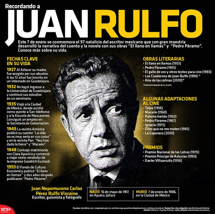 """Con gran maestría desarrolló la narrativa del cuento y la novela con sus obras """"El llano en llamas"""" y """"Pedro Páramo"""". Recordamos a Juan Rulfo en el aniversario número 29 de su muerte. #Infografia"""